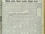 III Giro di Sicilia 1914